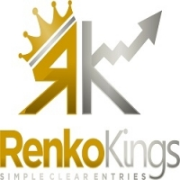 Renko Kings Reviews